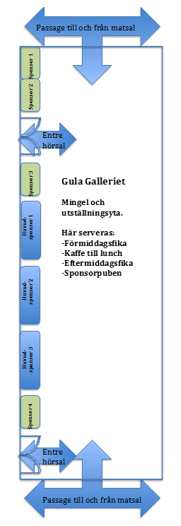 mötesplatsen information Alingsås